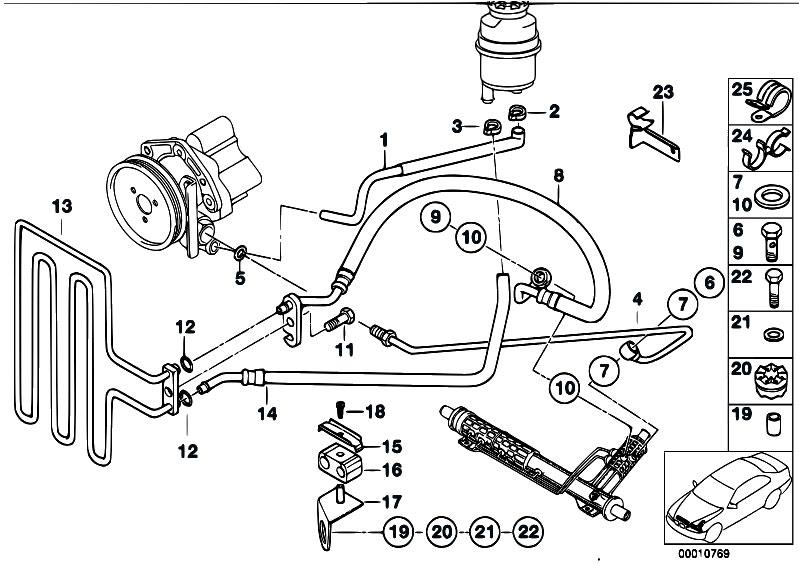 Hydro Steering