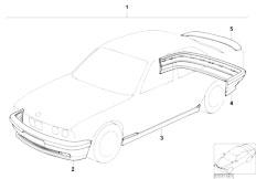 E34 525td M51 Sedan / Vehicle Trim Retrofit Kit M Aerodyn Package